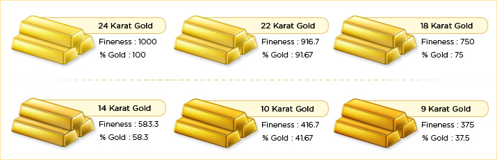 gold_purity_pic01_1